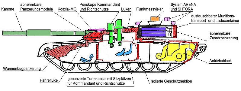 modernster russischer panzer