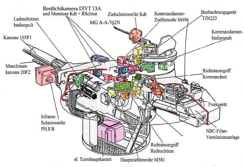 maschinenkanone 40 mm reichweite