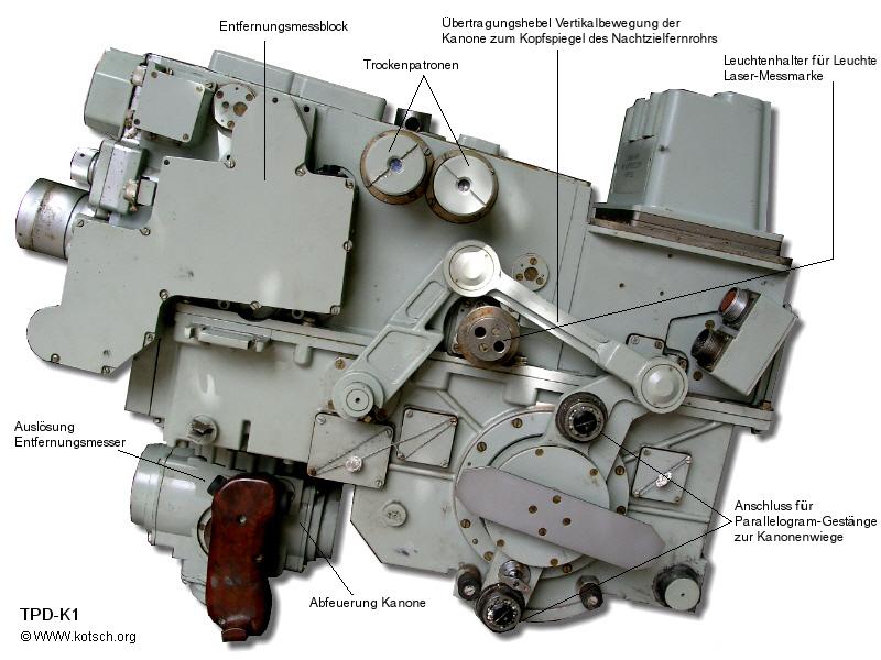 Entfernungsmesser Panzer : Das panzerdetail feuerleitanlage des t a und b