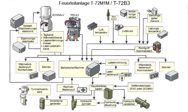 kubikmeter rechner zylinder